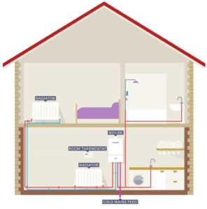 combi boiler installation diagram