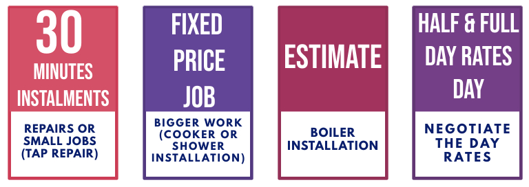WE PROVIDE FIXED PRICES, ESTIMATE, FULL & HALF DAY CHARGES